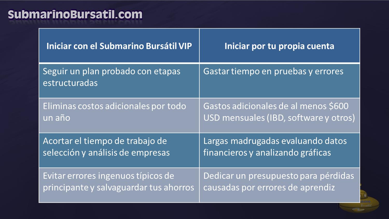 Diferencias al ser Submarino Bursátil VIP o empezar por tu cuenta